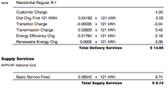 My typical National Grid bill.