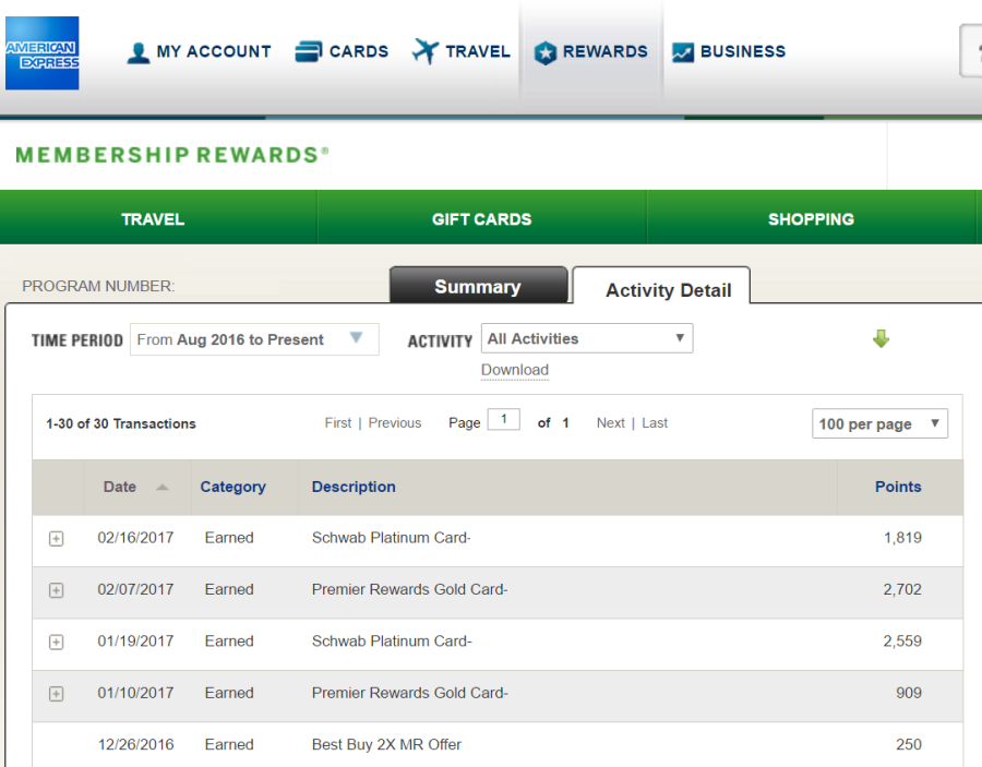 amex-points-overview
