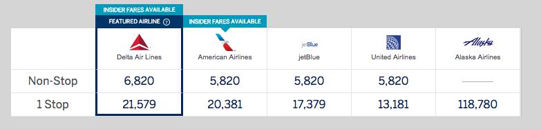 AmEx Flights